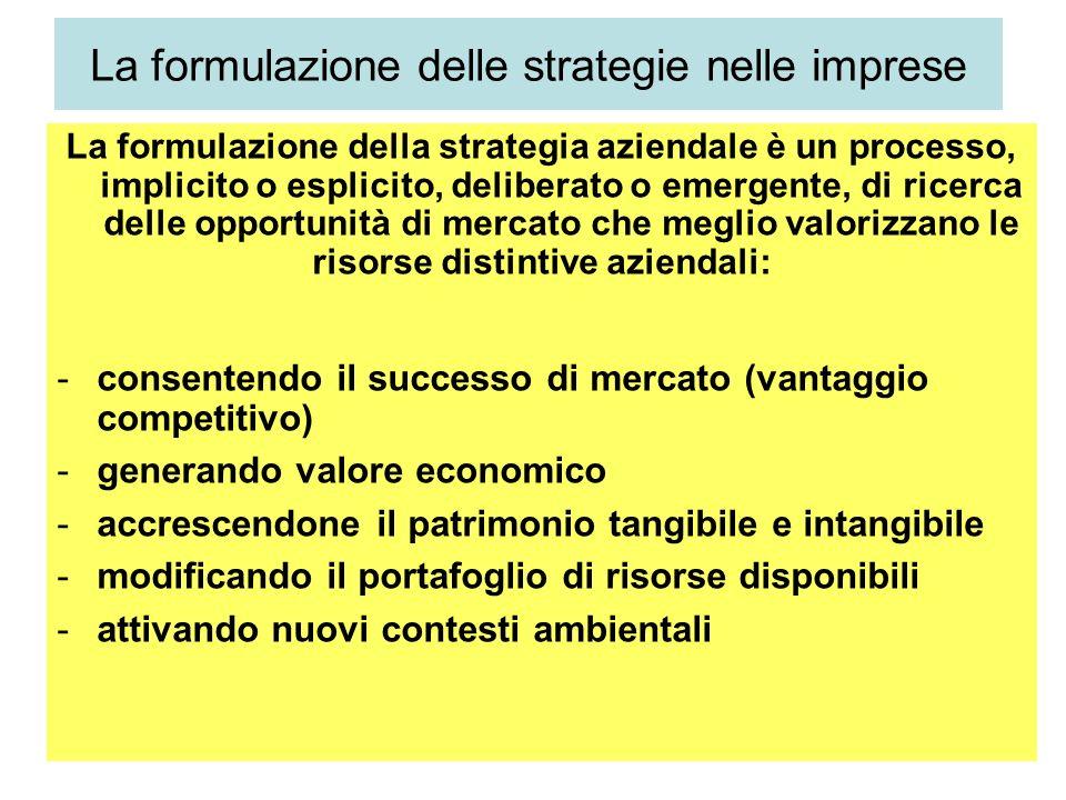 La formulazione delle strategie nelle imprese