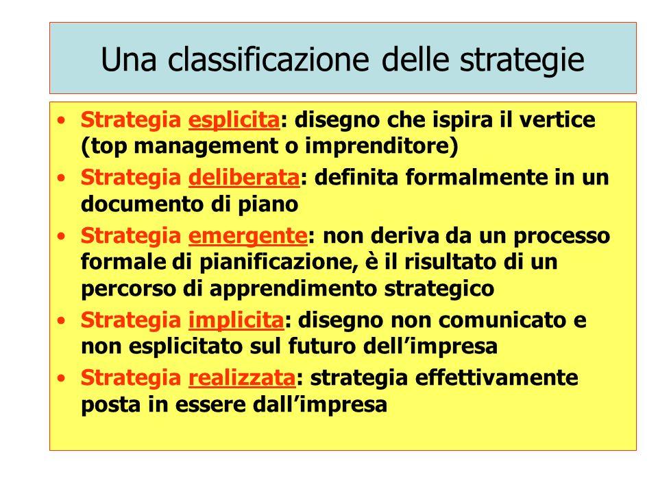 Una classificazione delle strategie