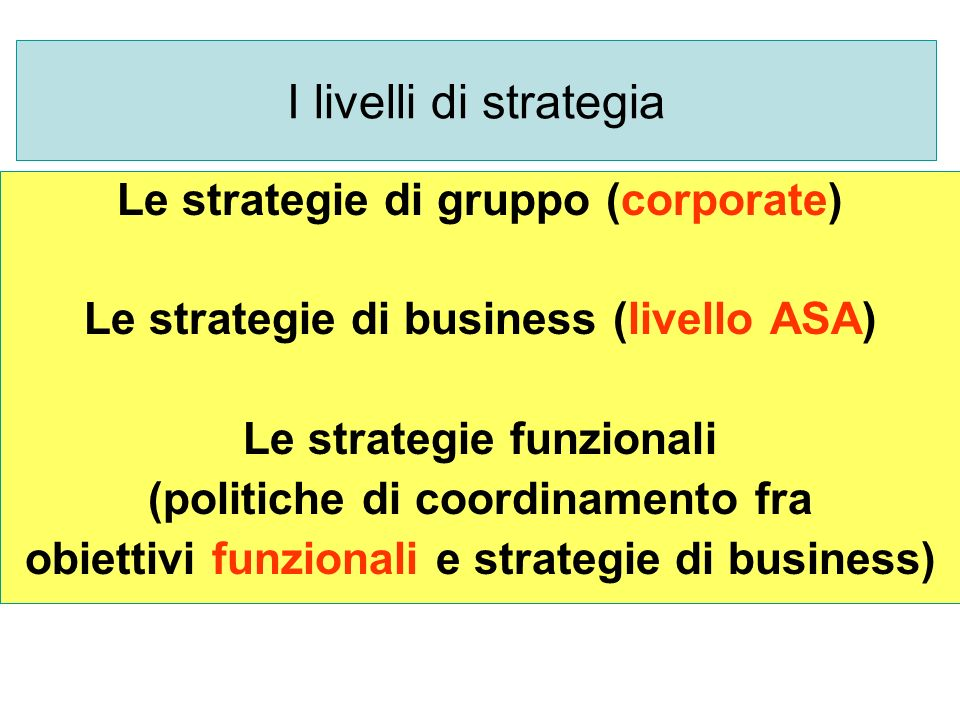 I livelli di strategia Le strategie di gruppo (corporate)