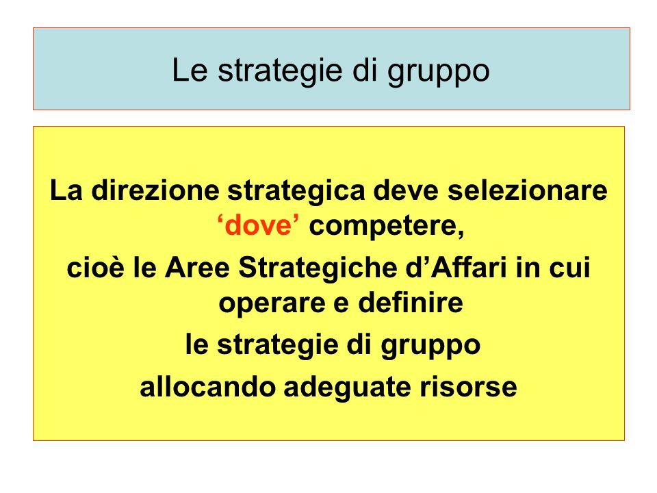 Le strategie di gruppo La direzione strategica deve selezionare 'dove' competere, cioè le Aree Strategiche d'Affari in cui operare e definire.