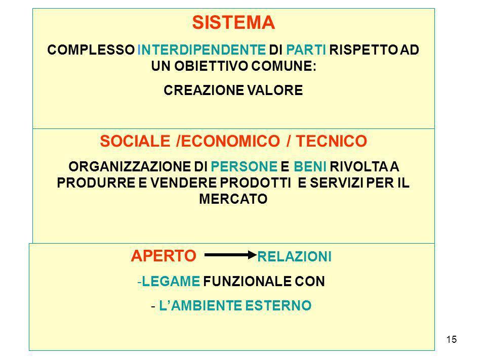 SISTEMA SOCIALE /ECONOMICO / TECNICO APERTO RELAZIONI