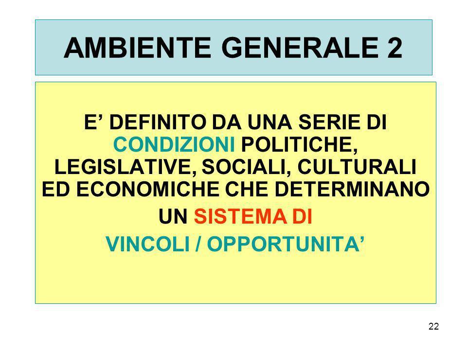 VINCOLI / OPPORTUNITA'