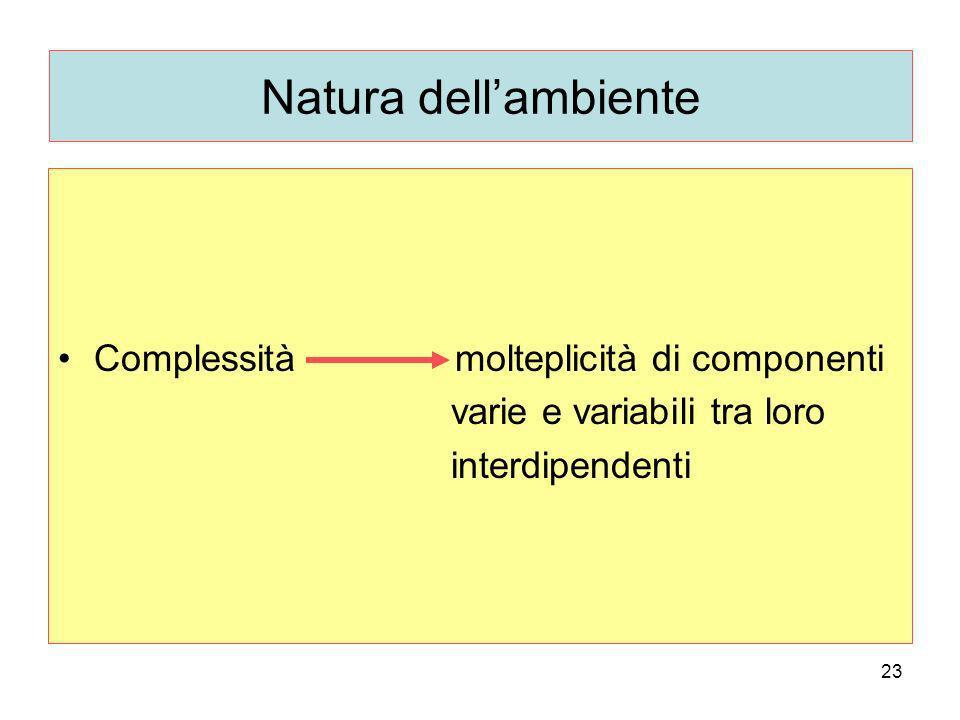 Natura dell'ambiente Complessità molteplicità di componenti