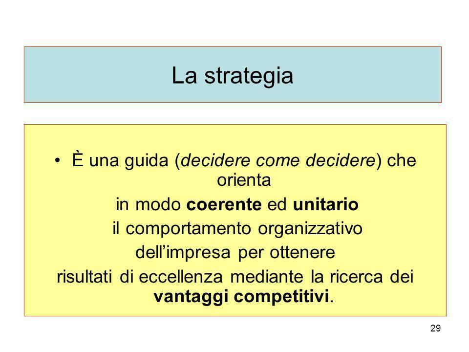 La strategia È una guida (decidere come decidere) che orienta