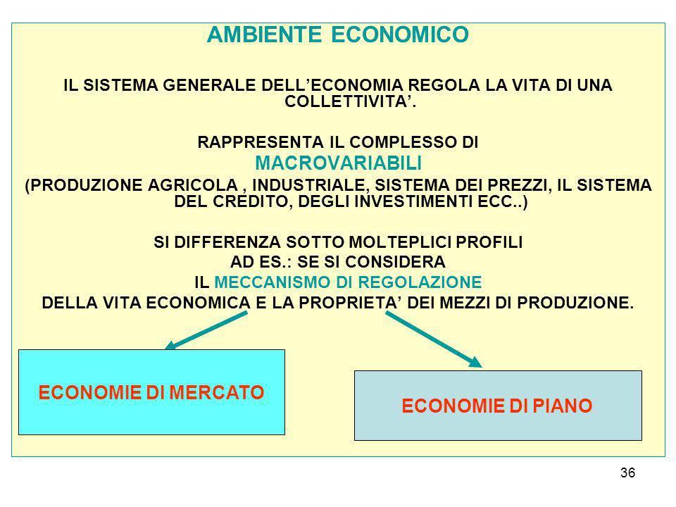 AMBIENTE ECONOMICO MACROVARIABILI