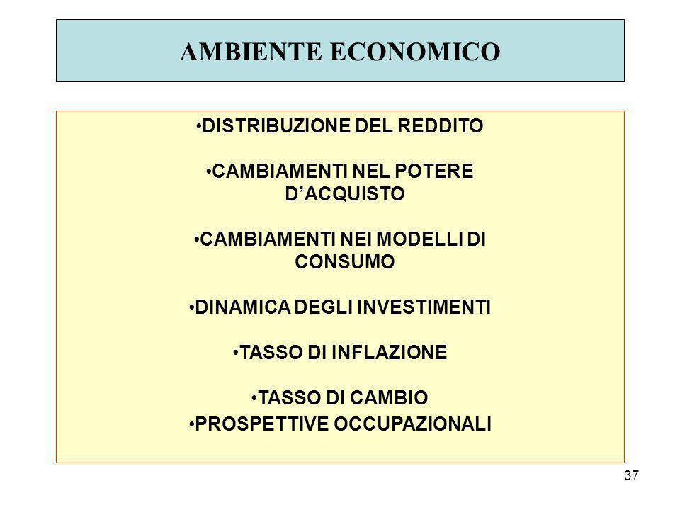 AMBIENTE ECONOMICO DISTRIBUZIONE DEL REDDITO CAMBIAMENTI NEL POTERE