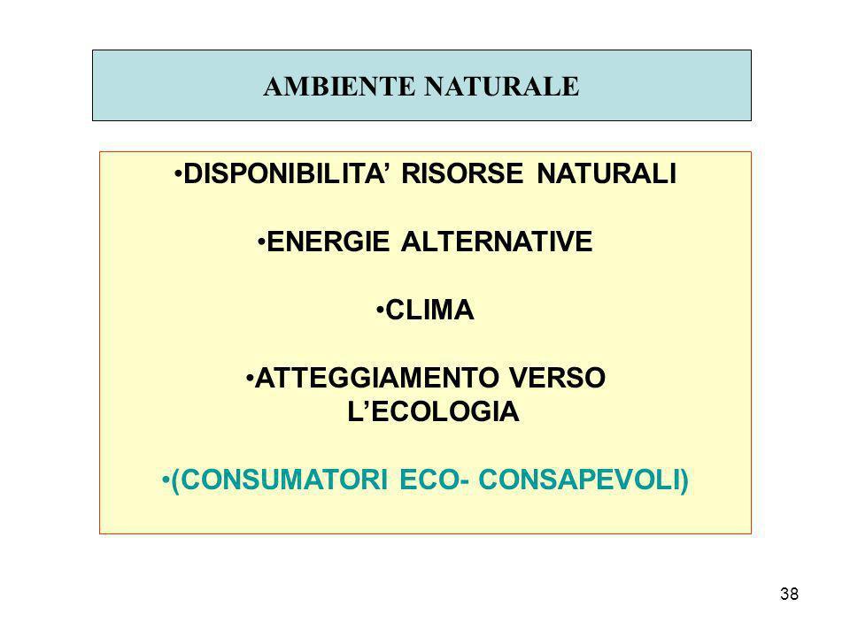 DISPONIBILITA' RISORSE NATURALI (CONSUMATORI ECO- CONSAPEVOLI)