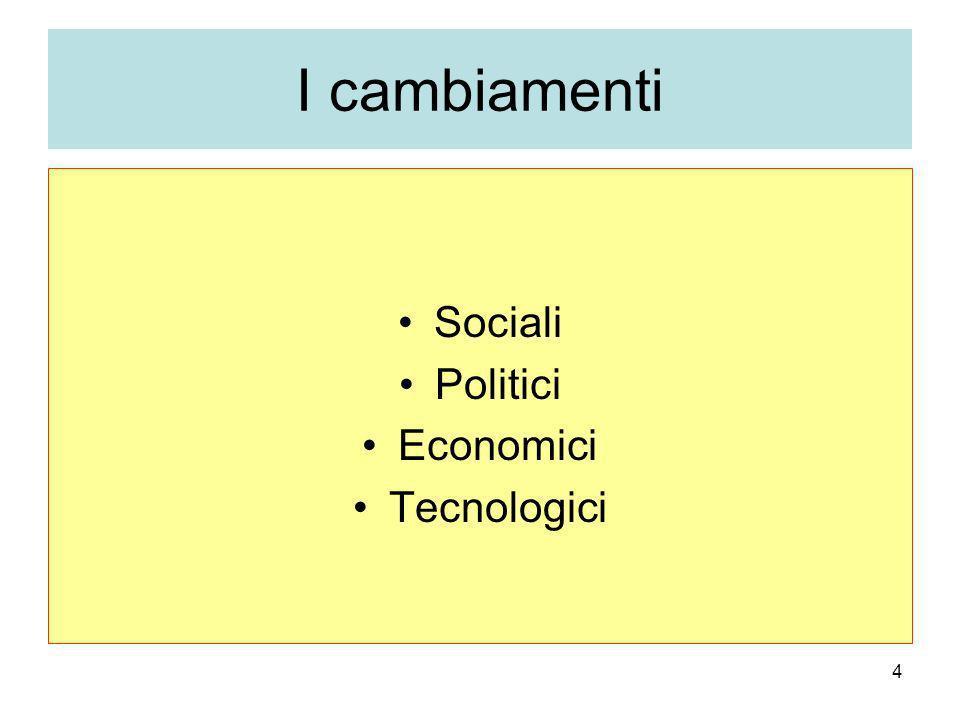 I cambiamenti Sociali Politici Economici Tecnologici