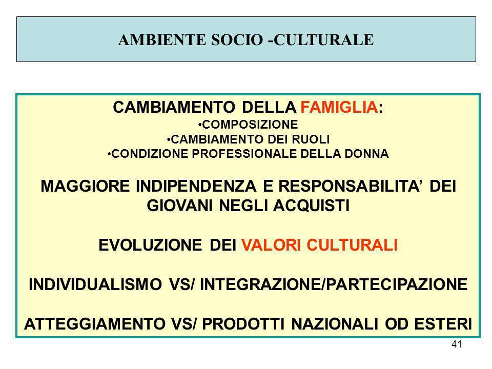 AMBIENTE SOCIO -CULTURALE