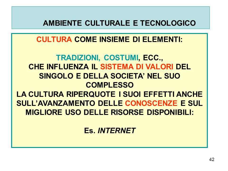CULTURA COME INSIEME DI ELEMENTI: TRADIZIONI, COSTUMI, ECC.,