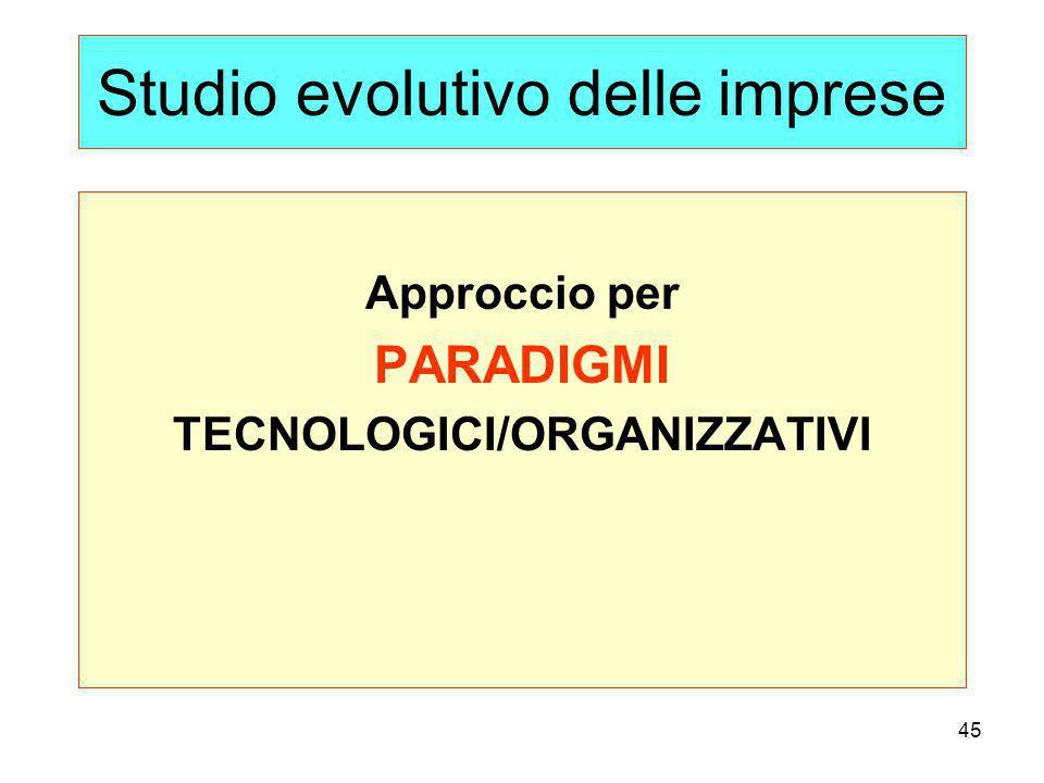 Studio evolutivo delle imprese