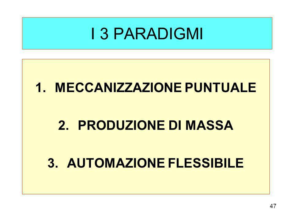 MECCANIZZAZIONE PUNTUALE PRODUZIONE DI MASSA AUTOMAZIONE FLESSIBILE