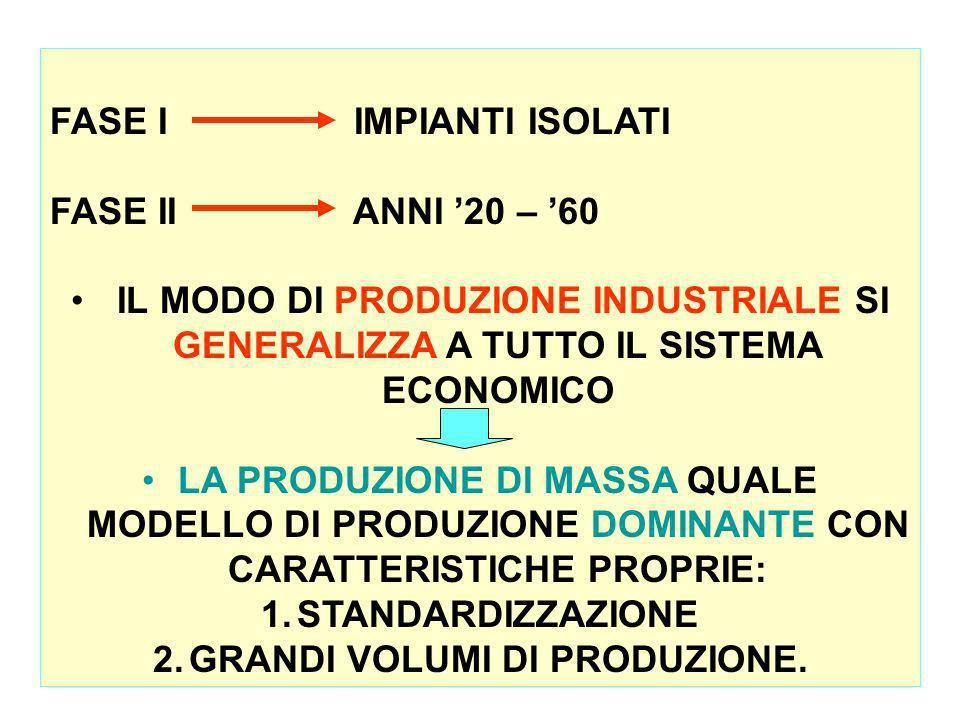 GRANDI VOLUMI DI PRODUZIONE.