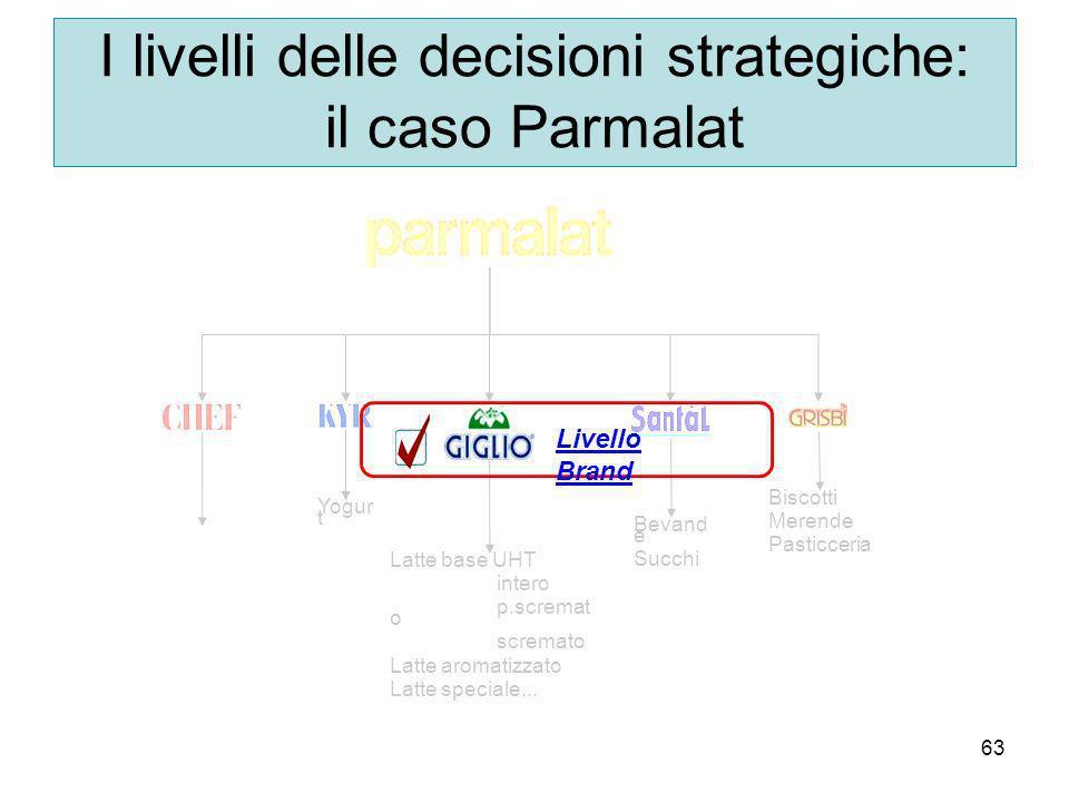 I livelli delle decisioni strategiche: il caso Parmalat
