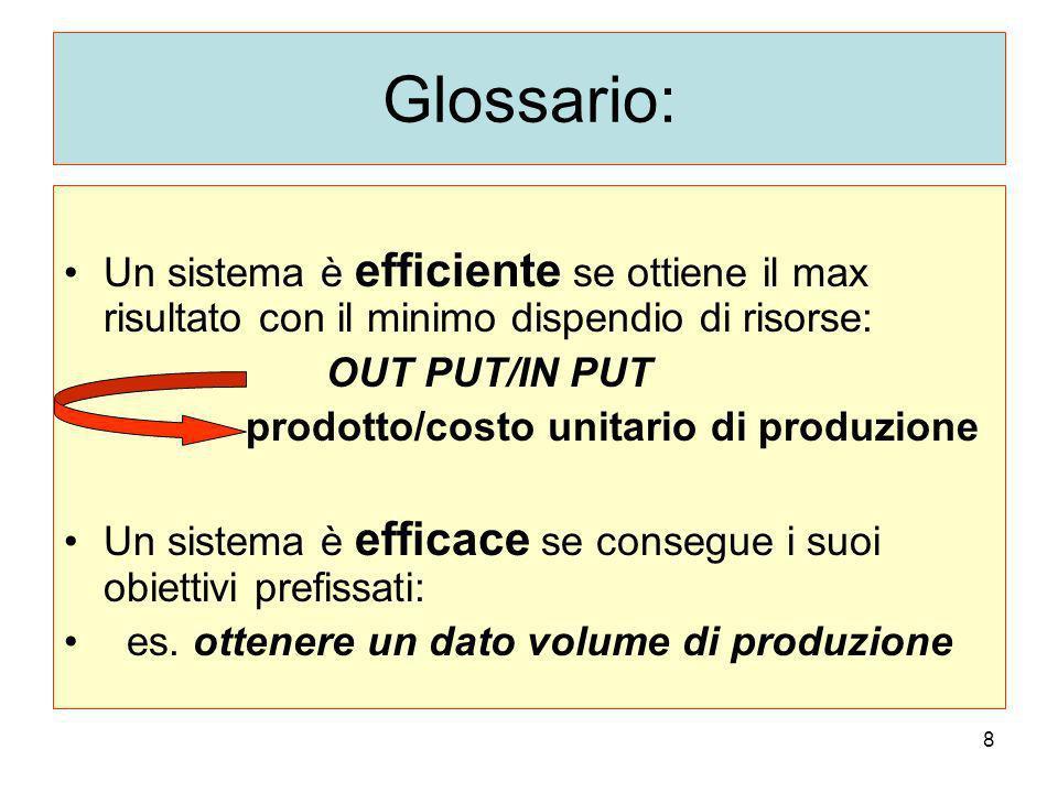 Glossario: Un sistema è efficiente se ottiene il max risultato con il minimo dispendio di risorse: OUT PUT/IN PUT.