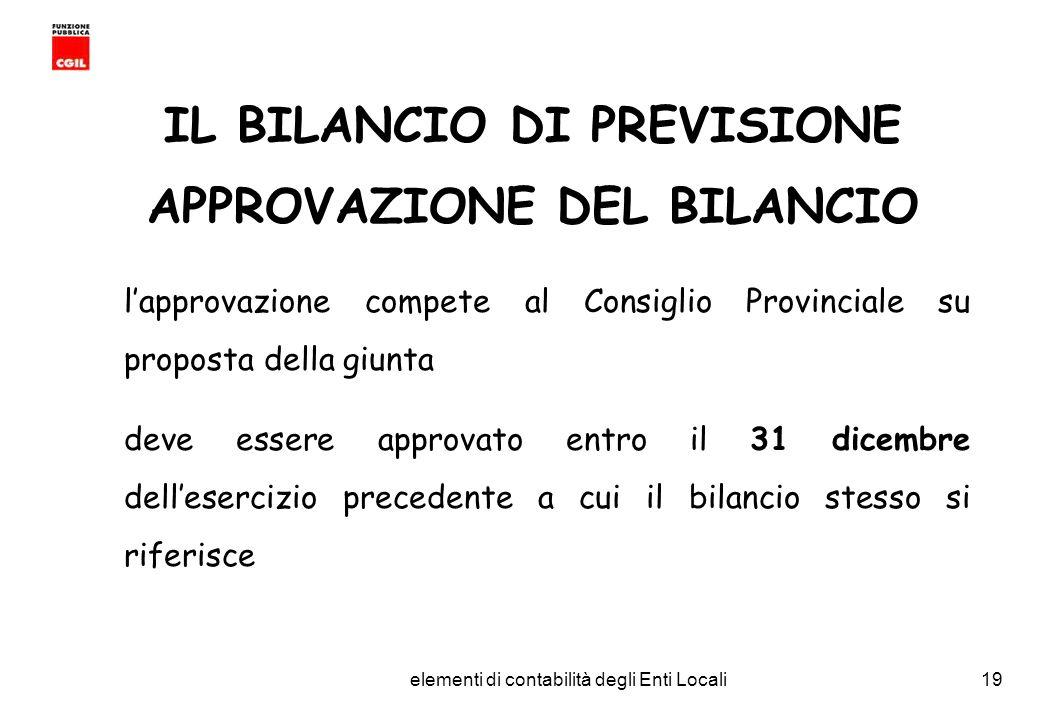 IL BILANCIO DI PREVISIONE APPROVAZIONE DEL BILANCIO