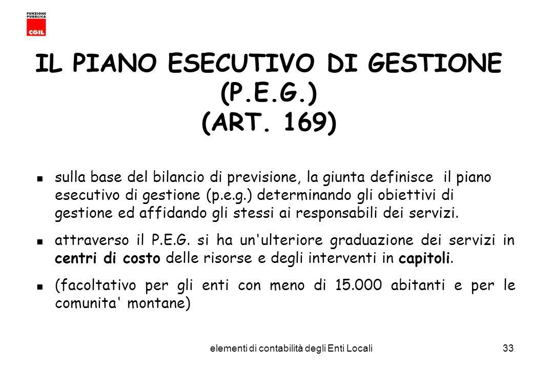 IL PIANO ESECUTIVO DI GESTIONE (P.E.G.) (ART. 169)