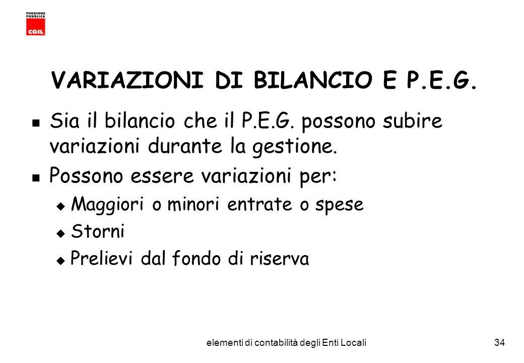 VARIAZIONI DI BILANCIO E P.E.G.