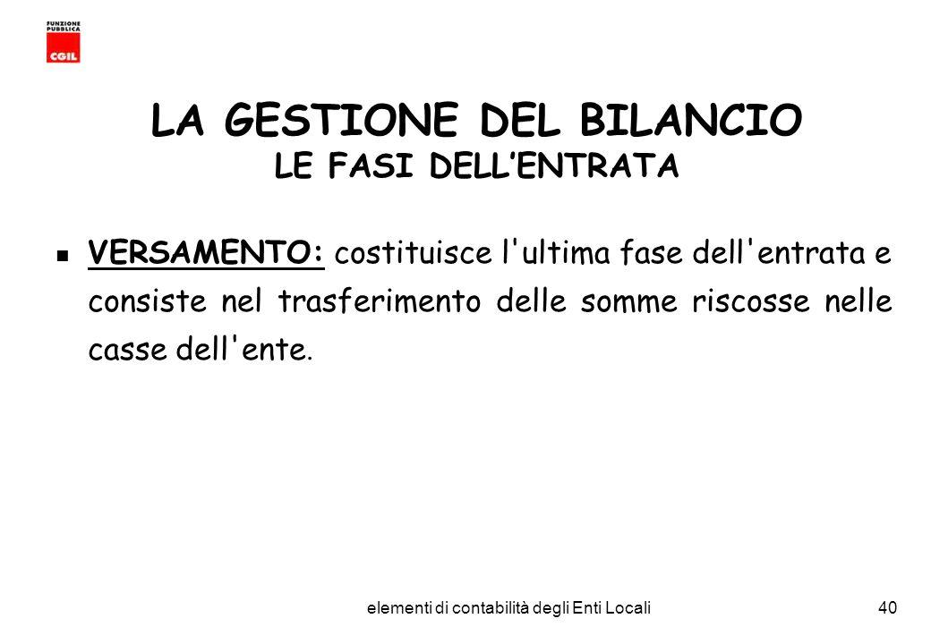 LA GESTIONE DEL BILANCIO LE FASI DELL'ENTRATA