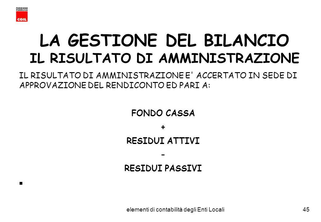 LA GESTIONE DEL BILANCIO IL RISULTATO DI AMMINISTRAZIONE