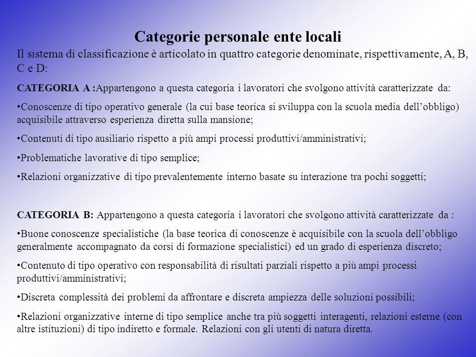 Categorie personale ente locali