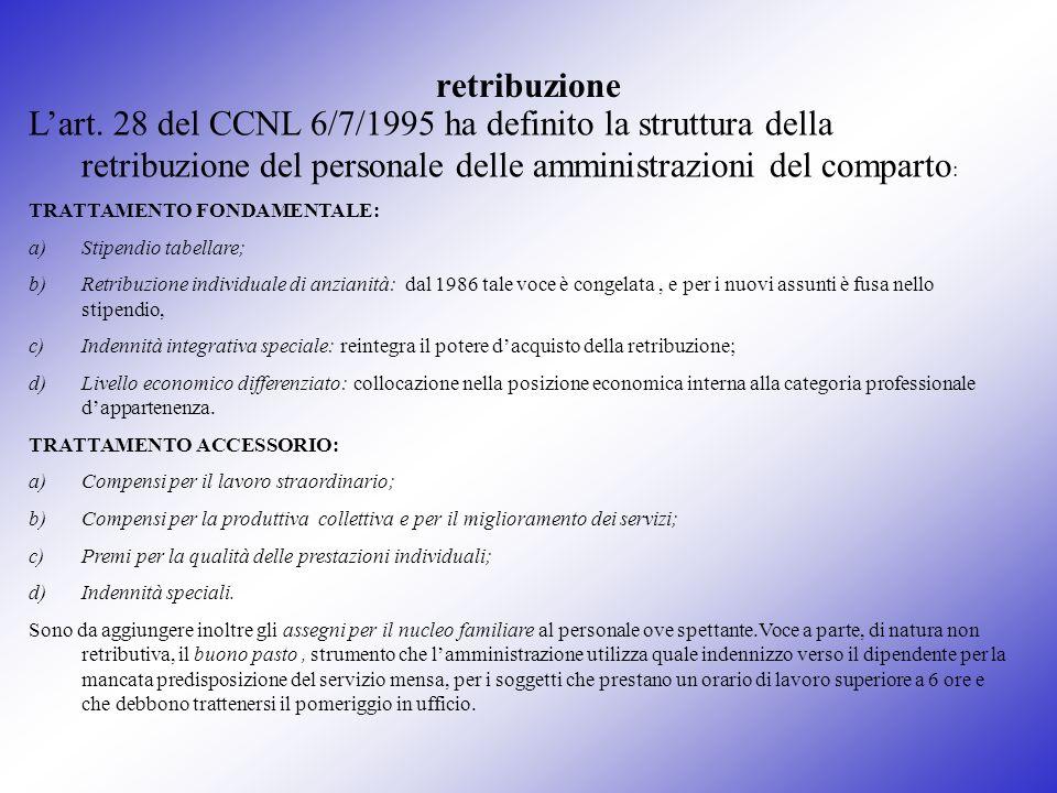 retribuzione L'art. 28 del CCNL 6/7/1995 ha definito la struttura della retribuzione del personale delle amministrazioni del comparto: