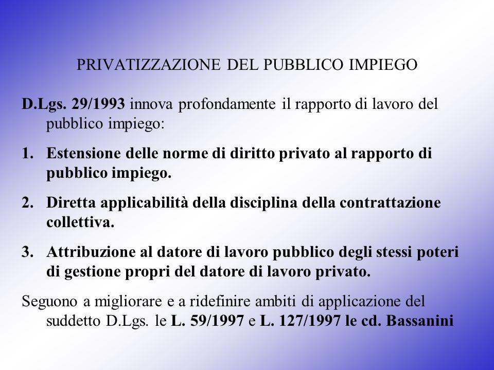 PRIVATIZZAZIONE DEL PUBBLICO IMPIEGO