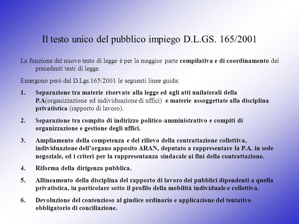 Il testo unico del pubblico impiego D.L.GS. 165/2001