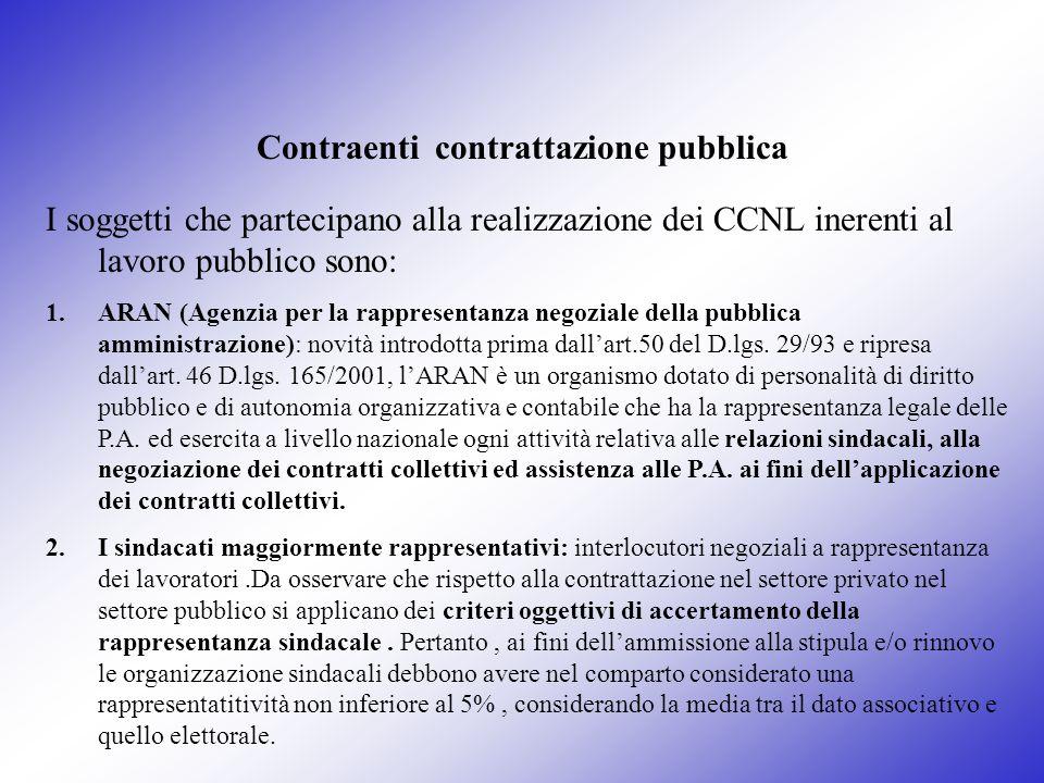 Contraenti contrattazione pubblica