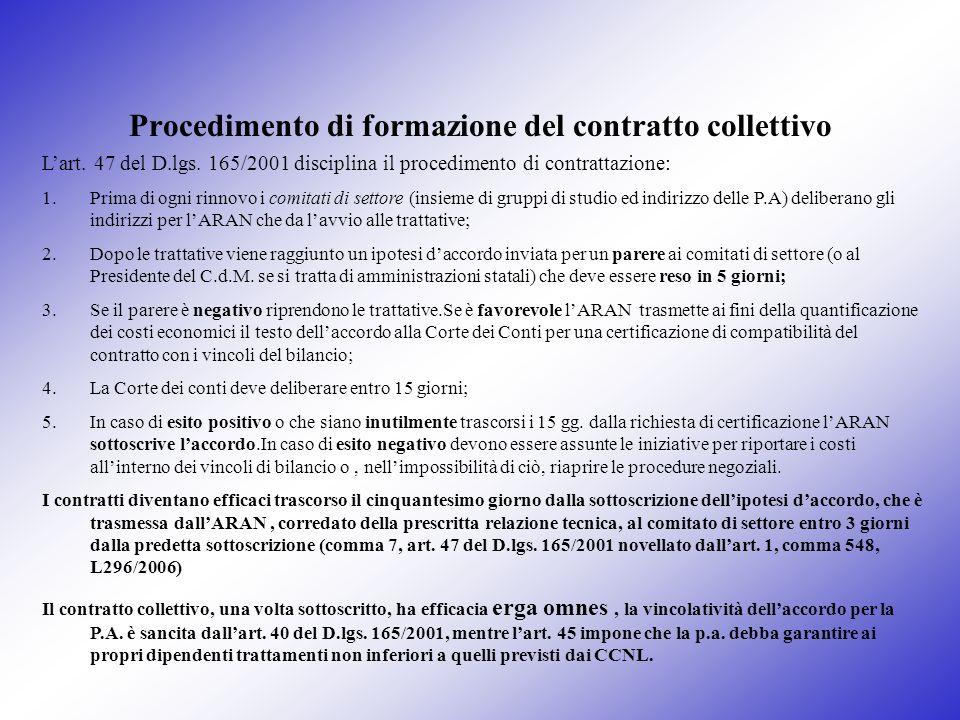 Procedimento di formazione del contratto collettivo