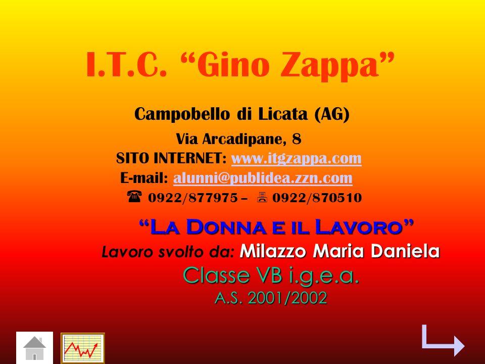 Lavoro svolto da: Milazzo Maria Daniela