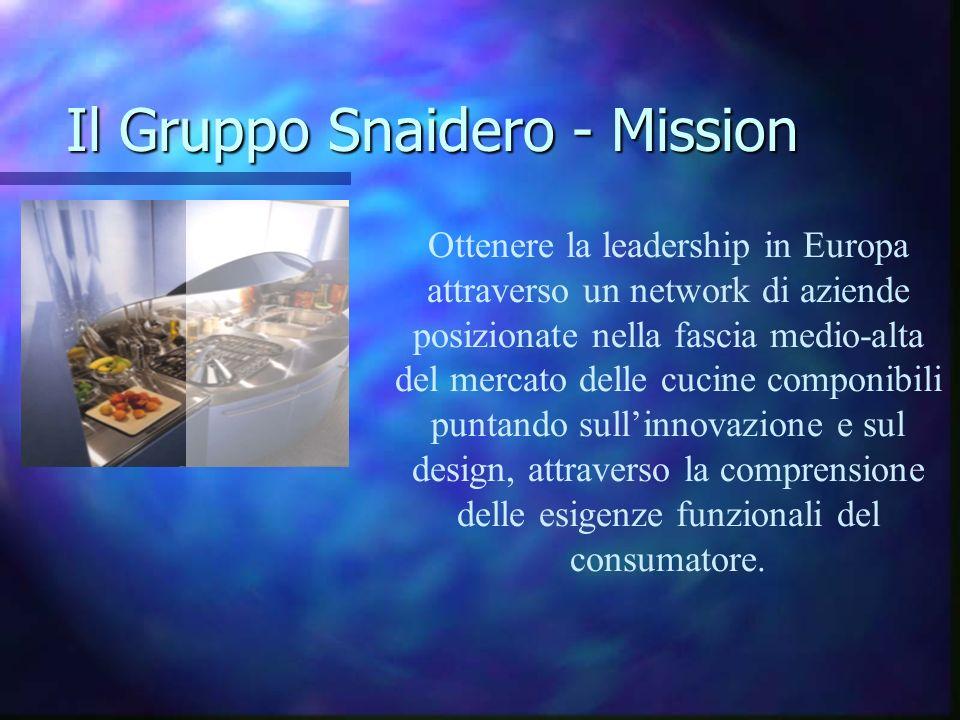 Il Gruppo Snaidero - Mission