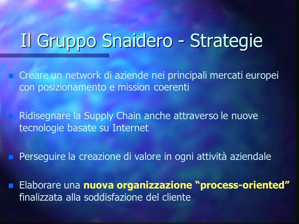 Il Gruppo Snaidero - Strategie