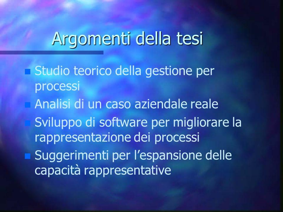 Argomenti della tesi Studio teorico della gestione per processi