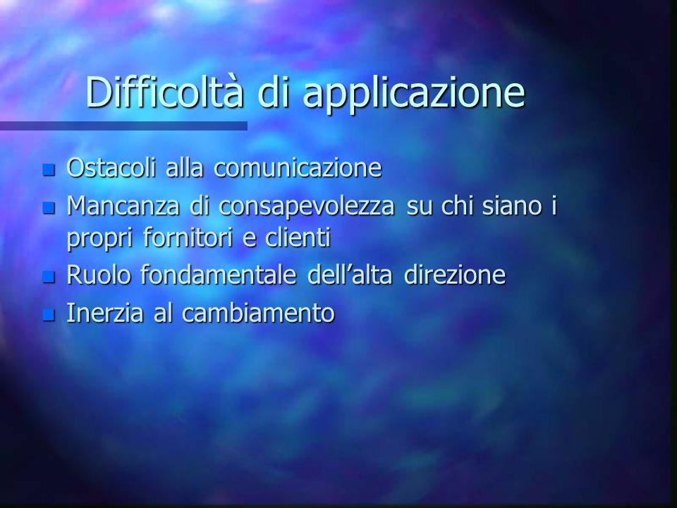 Difficoltà di applicazione