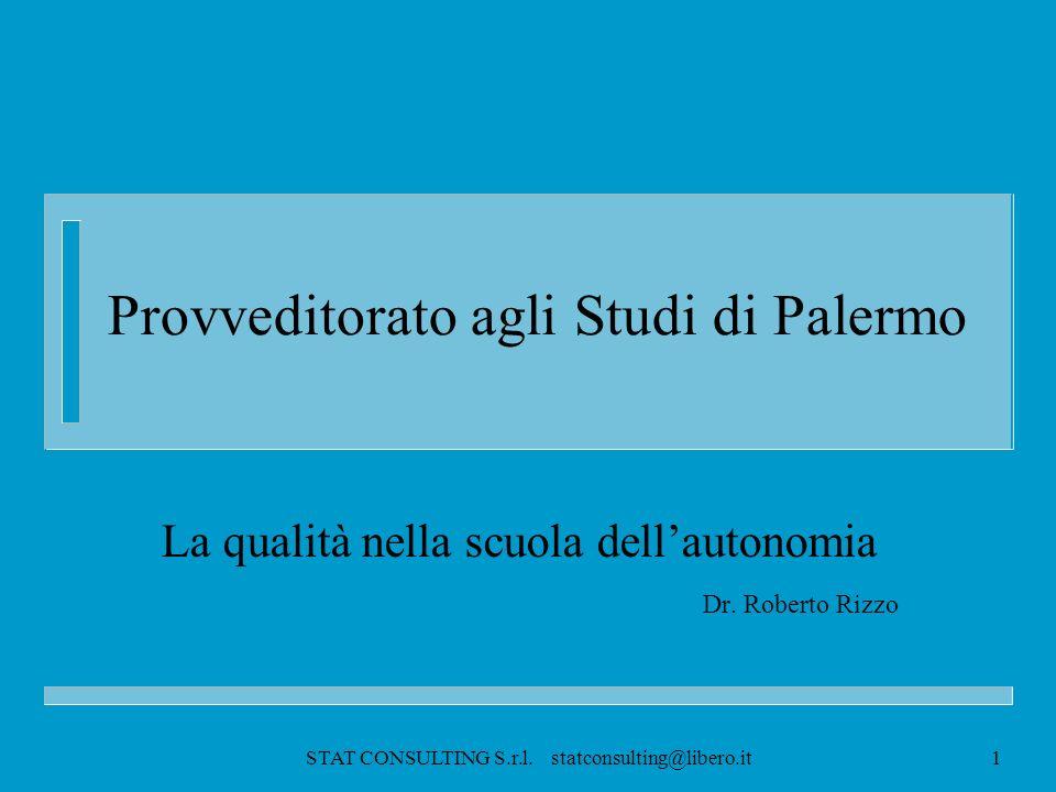 Provveditorato agli Studi di Palermo