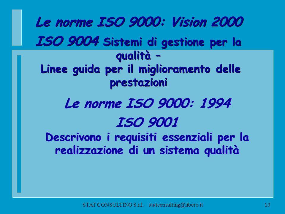 ISO 9004 Sistemi di gestione per la qualità –