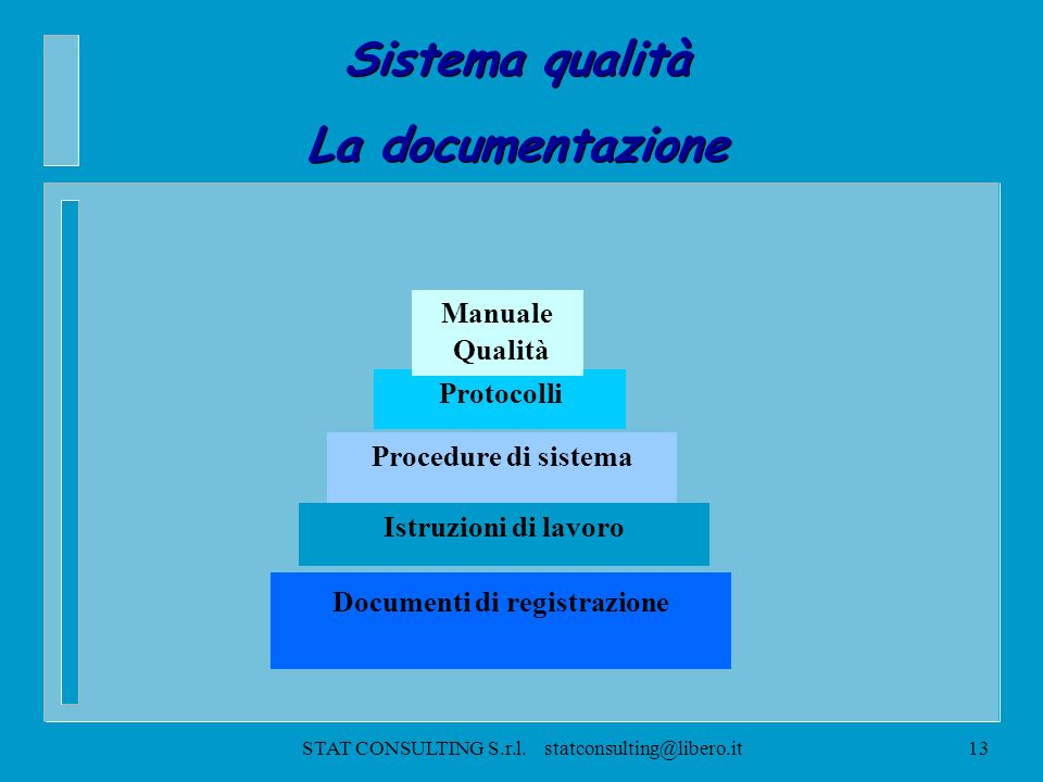 Documenti di registrazione