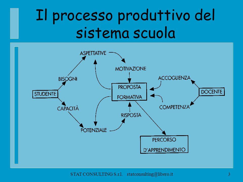 Il processo produttivo del sistema scuola