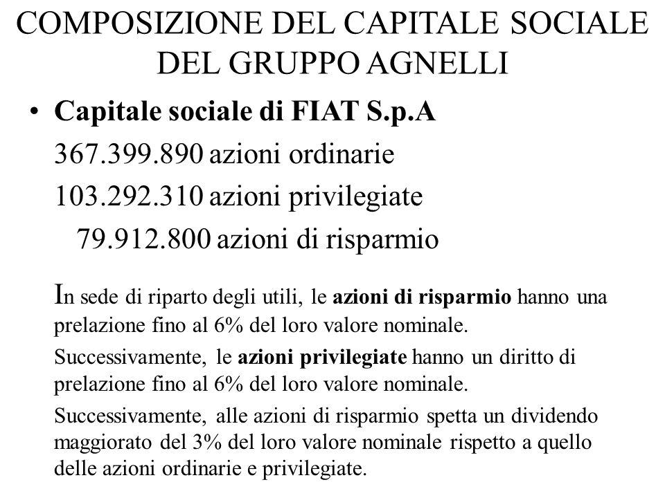 COMPOSIZIONE DEL CAPITALE SOCIALE DEL GRUPPO AGNELLI