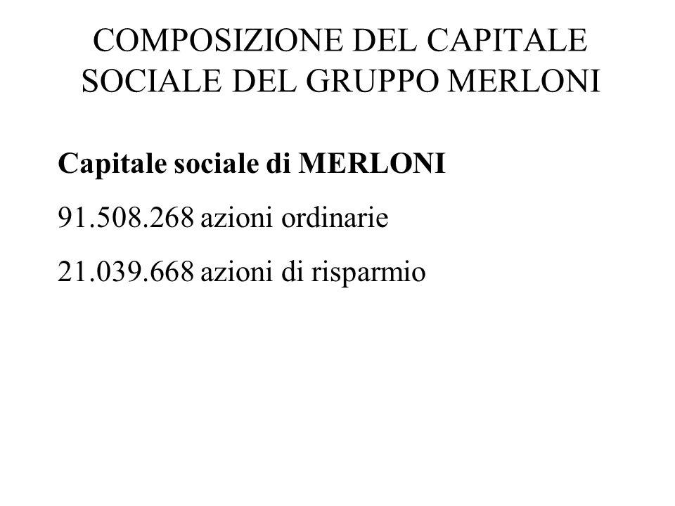 COMPOSIZIONE DEL CAPITALE SOCIALE DEL GRUPPO MERLONI