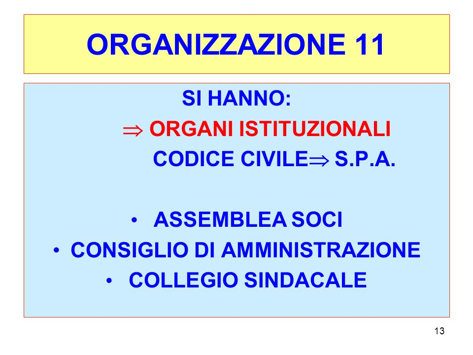 ORGANIZZAZIONE 11 SI HANNO:  ORGANI ISTITUZIONALI