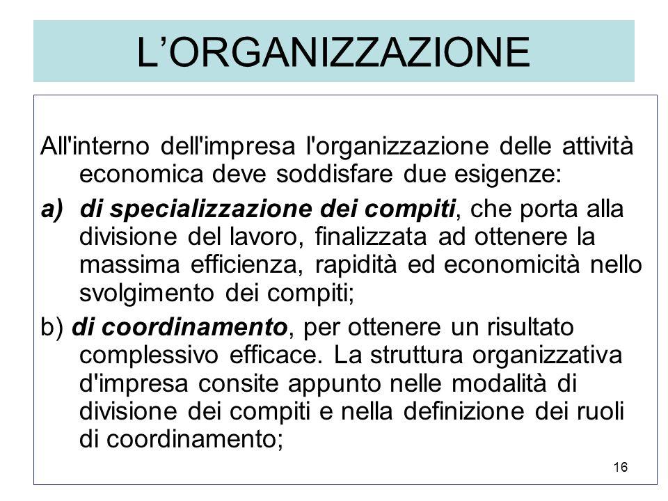 L'ORGANIZZAZIONE All interno dell impresa l organizzazione delle attività economica deve soddisfare due esigenze: