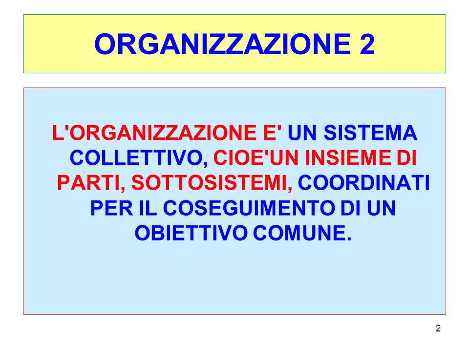 ORGANIZZAZIONE 2