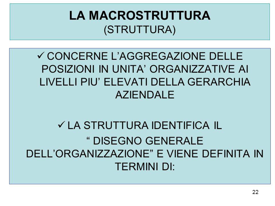 LA MACROSTRUTTURA (STRUTTURA)