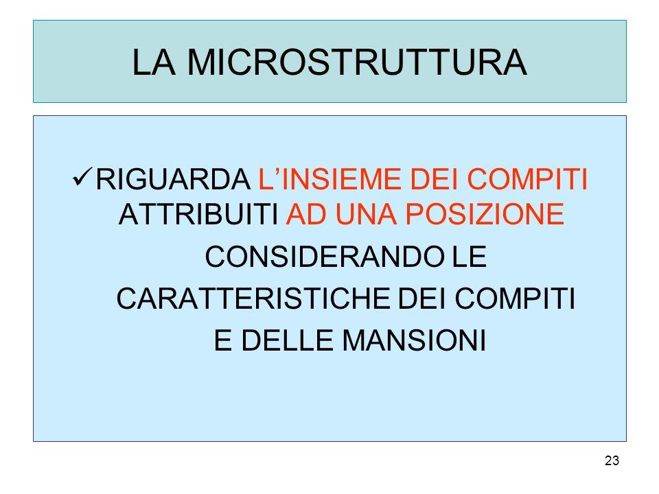 LA MICROSTRUTTURA RIGUARDA L'INSIEME DEI COMPITI ATTRIBUITI AD UNA POSIZIONE. CONSIDERANDO LE. CARATTERISTICHE DEI COMPITI.