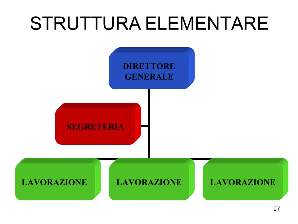 STRUTTURA ELEMENTARE