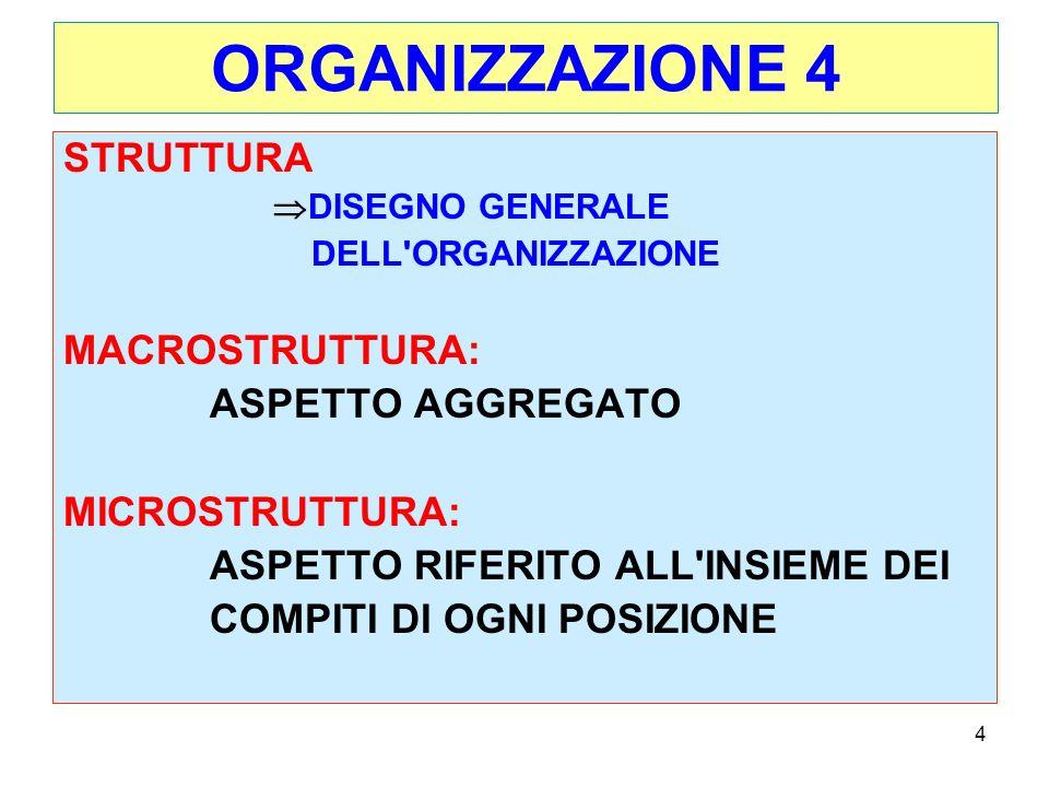 ORGANIZZAZIONE 4 STRUTTURA MACROSTRUTTURA: ASPETTO AGGREGATO