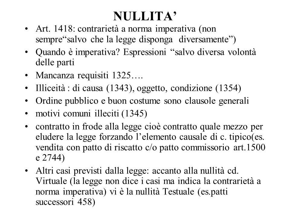NULLITA'Art. 1418: contrarietà a norma imperativa (non sempre salvo che la legge disponga diversamente )