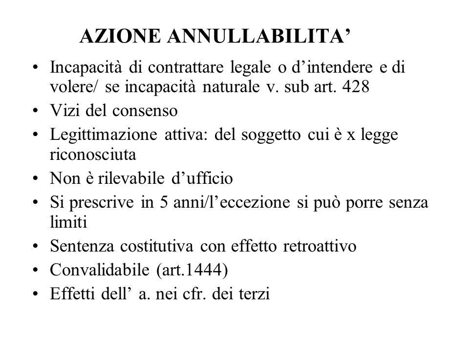 AZIONE ANNULLABILITA'